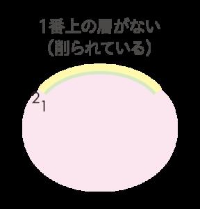 E751D50B-06F2-4315-8149-47C5A88D4253